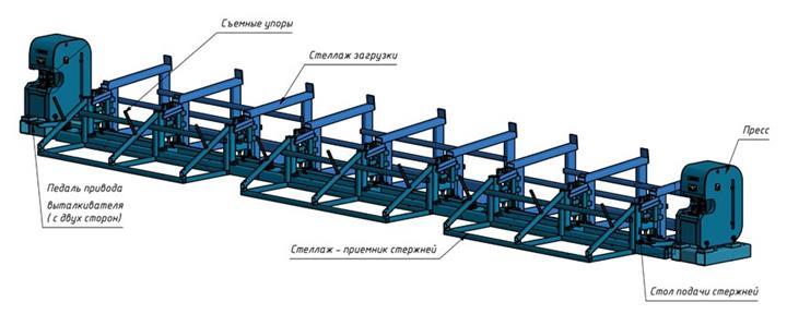 Оборудование для навивки арматуры для безнапорной трубы